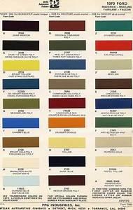 1971 Ford Mustang Car Paint Colors - UreChem