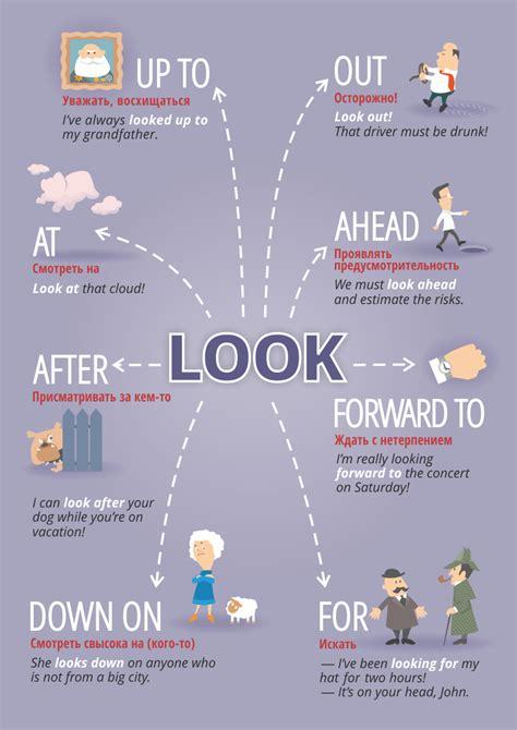phrasal verbs infographics english