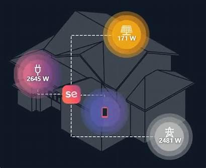 Energy Bill Social Electricity Hands Customer Power