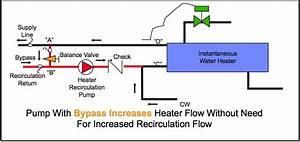 Domestic Hot Water Recirculation Part 6  Maintaining