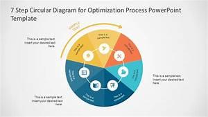 7 Step Circular Diagram For Optimization Process