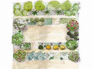 Les 25 meilleures idees concernant plans de maisons for Amenagement d un jardin en pente 1 magazine de decoration sofa deco le magazine sur la