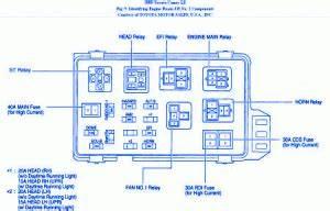 Toyota Altis 2003 Fuse Box  Block Circuit Breaker Diagram