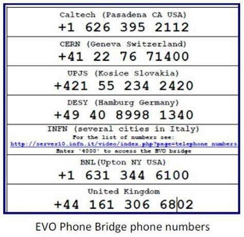 s phone numbers phone numbers library cell phone number lookup by number