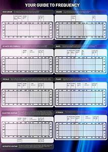 This Is A Frequency Chart For Kick Drum  Snare  Hi Hats