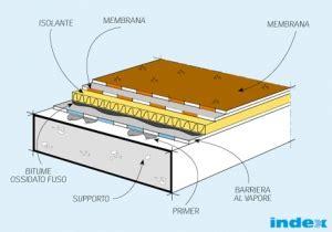 impermeabilizzazione terrazze piane isolamento termico tetti terrazzi sassari