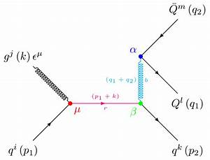 feynman diagrams in tikz With timing diagram with the tikztiming package tikz example