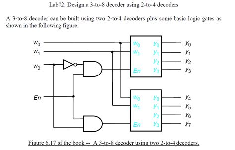 4 To 16 Decoder Logic Diagram by Wrg 6242 1 Of 8 Decoder Logic Diagram