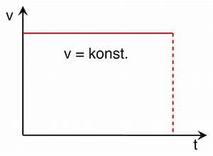 Geschwindigkeit Internet Berechnen : gleichm ig beschleunigte bewegung ~ Themetempest.com Abrechnung