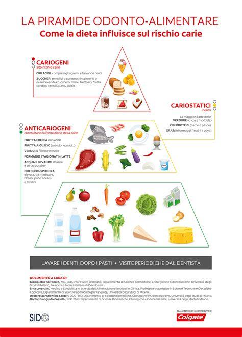 la piramide alimentare in francese prevenire con il cibo centro odontoiatrico infantile