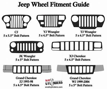 Jeep Wheel Guide Fitment Bolt Cherokee Wrangler