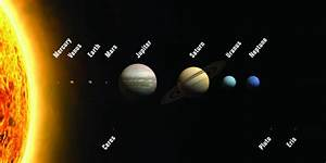 Earth's Place in the Solar System - Pics about space