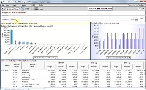 myob budget  actual analytic dashboard youtube