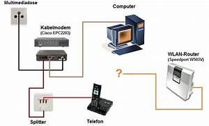 Regal Für Telefon Und Router : wlan router mit kabelmodem verbinden modem kabel deutschland kabel bw ~ Buech-reservation.com Haus und Dekorationen