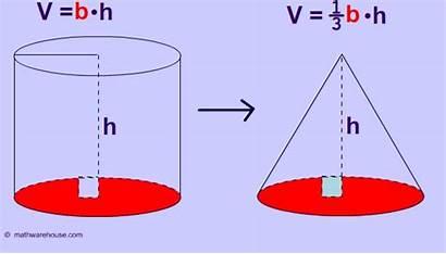 Cone Volume Formula Base Height Cones Geometry