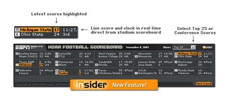 NCAA Football RealTime Scores, College Football RealTime ...