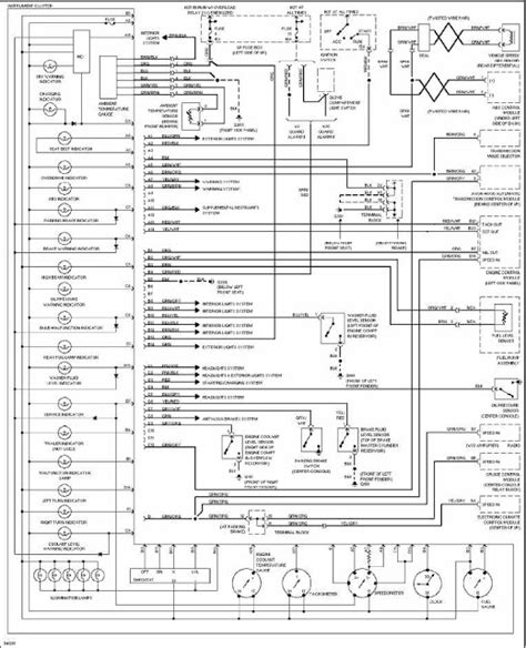 Volvo Instrument Cluster Wiring Diagram All