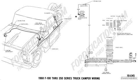 Lance Camper Wiring Diagram