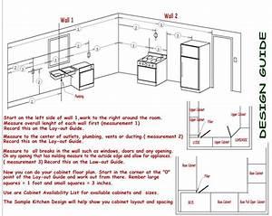 Kitchen Design Guidlines