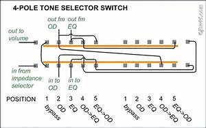 Ridgid 300 Switch Wiring Diagram Collection