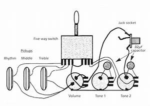 stratocaster wiring diagrams With strat series wiring
