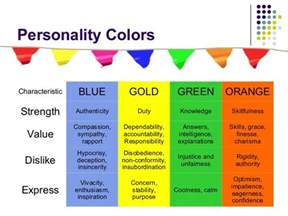 Personality Color Test Green Blue Gold