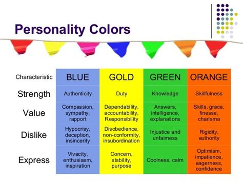 colors  personalities