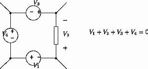 What is the difference and relation between KVL, KCL, loop ...