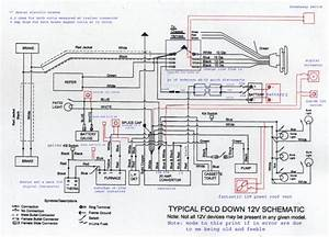 Forest River Tent Trailer Wiring Diagram