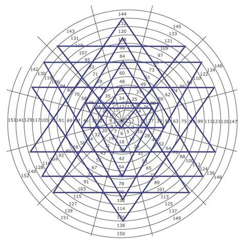 Download Tesla 3 6 9 Tetrahedron Pics