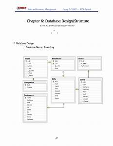 inventory management system With warehouse management system project documentation