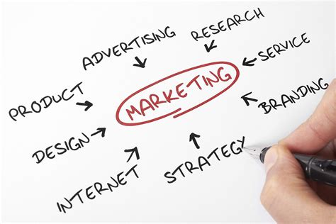 Marketing For Business by 3 Ways To Sell More Affiliate Marketing Products