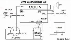 Wiring Diagram For Radio Cbs V Am 27 Mhz And Microphone
