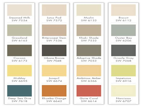 paint color charts for kitchens colour schemes for bedrooms modern eggshell paint color