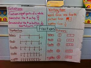 Math Workshop Adventures  Fractions  Common Core Edition