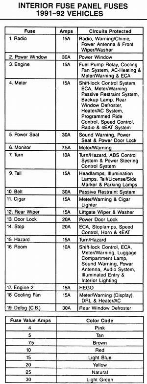 1993 Ford Probe Fuse Box Diagram 25955 Netsonda Es