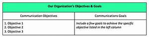 Ngo Organizational Chart How To Create A Communications Plan For Your Ngo Ask