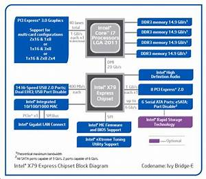 Ivy Bridge-e Is Here  Intel Core I7-4960x Extreme Edition Processor Review