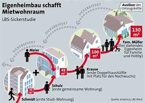 Lbs Bayern Kontakt : lbs west umbau voll im plan lbs sickerstudie ~ Lizthompson.info Haus und Dekorationen