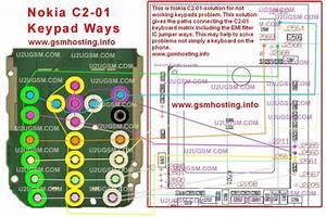 Cellfirmware  C2