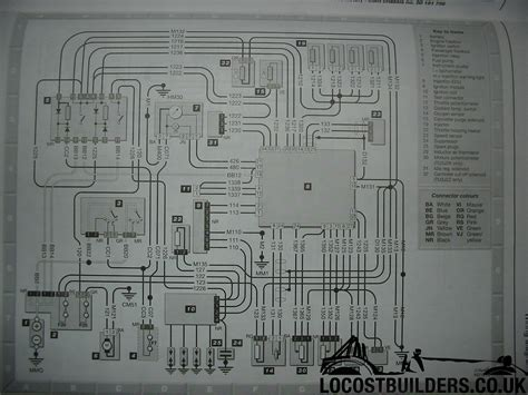 Peugeot 106 Wiring Diagram by Peugeot 106 Wiring Diagram Pdf Wiring Library
