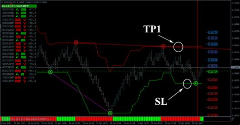 trading system renko trading system the only forex system you