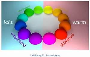Warme Farben Fürs Schlafzimmer : teil 6 farbwahl elaspix 3d produktkonfiguratoren ~ Markanthonyermac.com Haus und Dekorationen