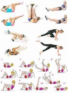 Как похудеть быстро в верхней части тела