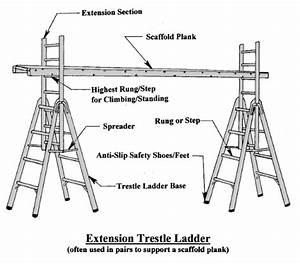 Fire Service Ladder Parts Diagram  U2022 Downloaddescargar Com