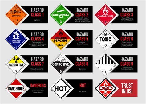 Hazmat Placards Meanings