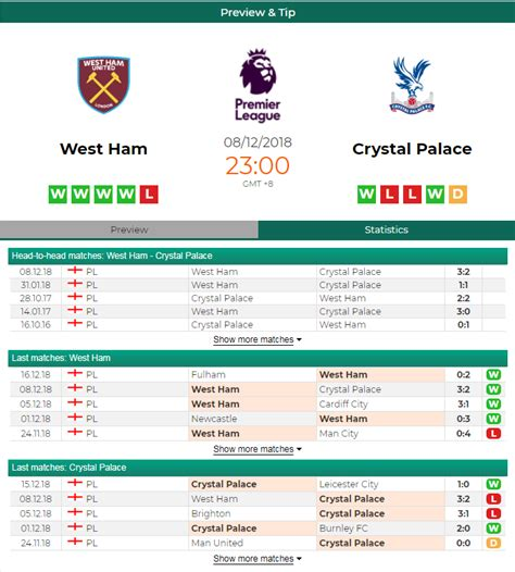 West Ham will welcome struggling Crystal Palace to the ...