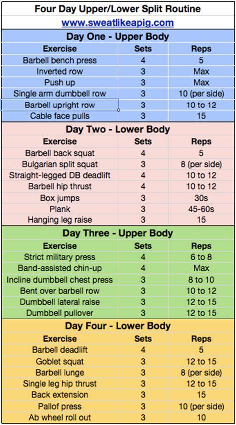 upper lower split for mass bodybuilding diet