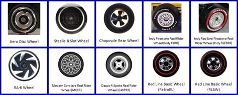 Hobby Talk Hot Wheels Wheel Style Types Reference Thread