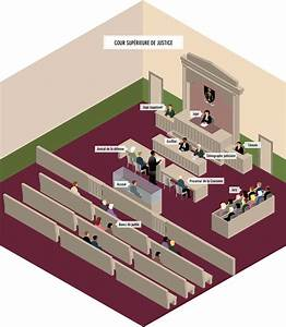 Superior Court Of Justice Sample Courtroom Layout